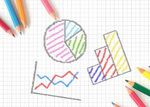統計とアンケート